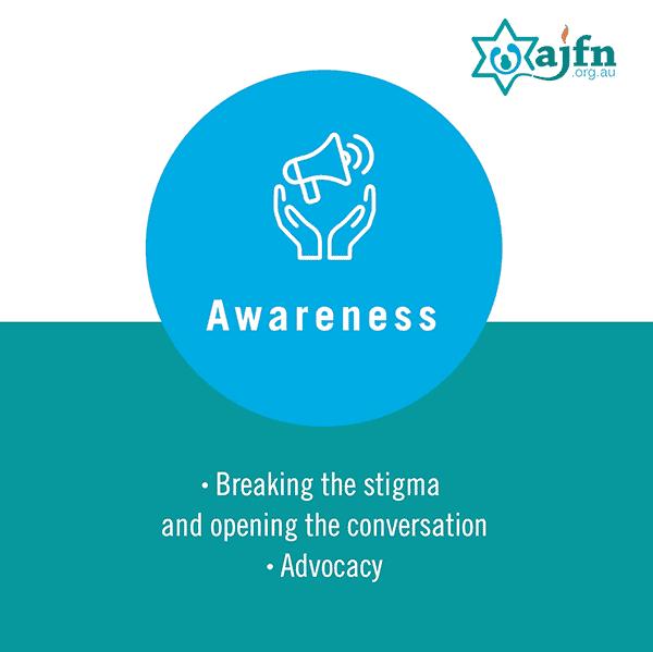 AJFN awareness